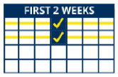 Calendar showing FPG or fasting blood glucose monitoring schedule for first 2 weeks of PIQRAY treatment