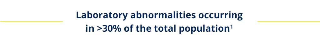 Laboratory abnormalities occurring in >30% of the total population